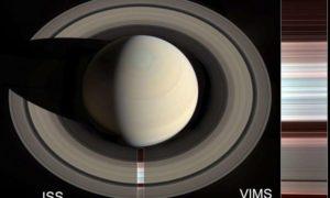 Satürn Halkaları'nda Yeni Sırlar
